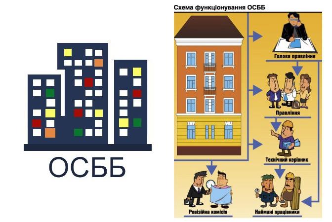 Інформація для ОСББ та ЖБК та неприбуткових органіазацій