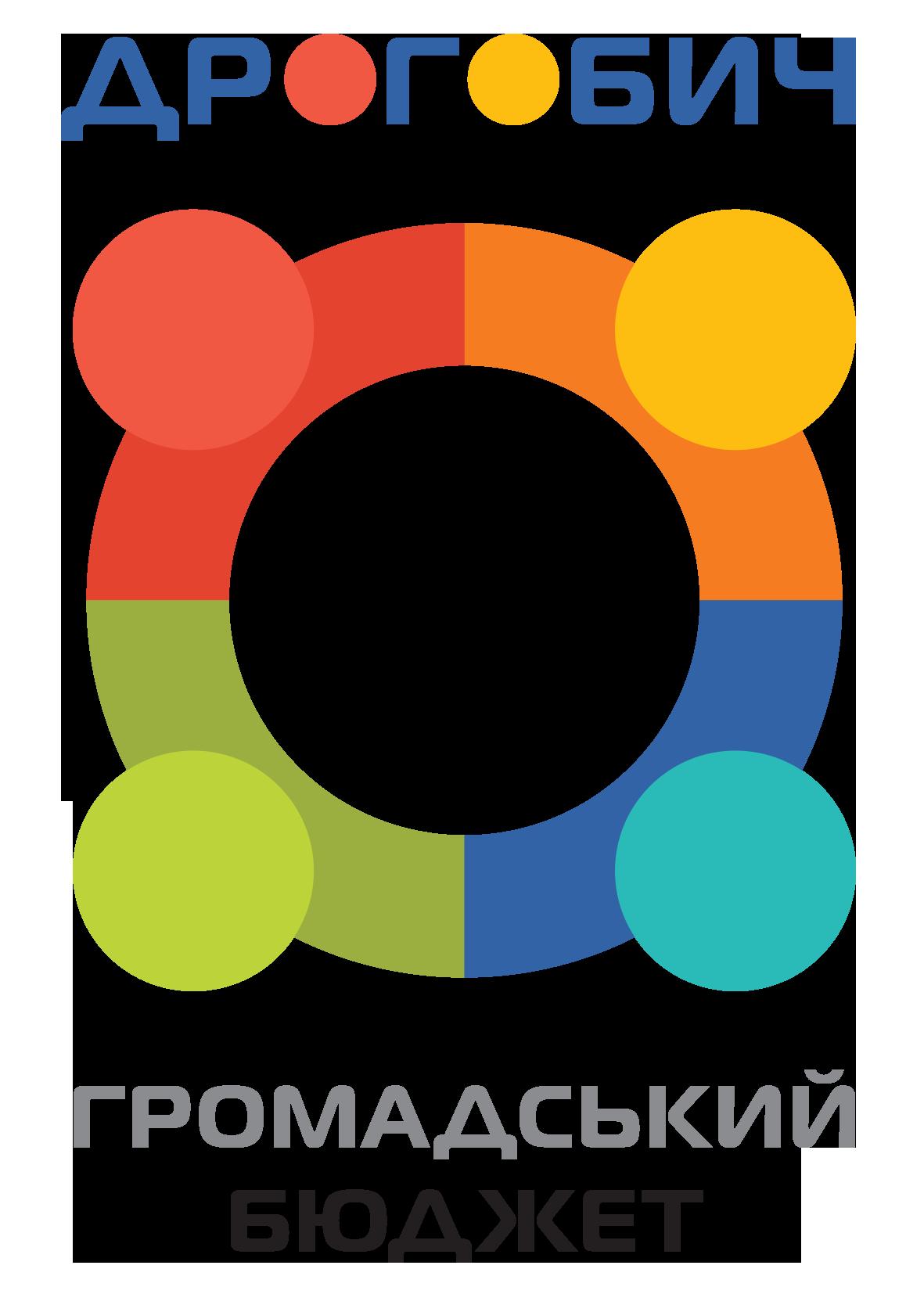 Оголошено список проектів-переможців Громадського бюджету Дрогобича-2020