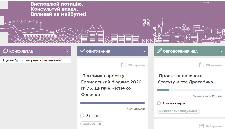 Оновлений статут громади Дрогобича на розгляді: Є 12 днів для внесення пропозицій