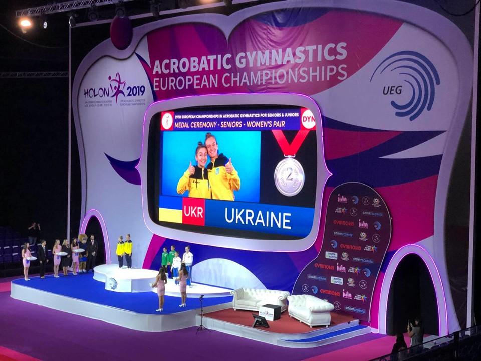 Дрогобицькі акробатки привезли срібло з Чемпіонату Європи у Ізраїлі