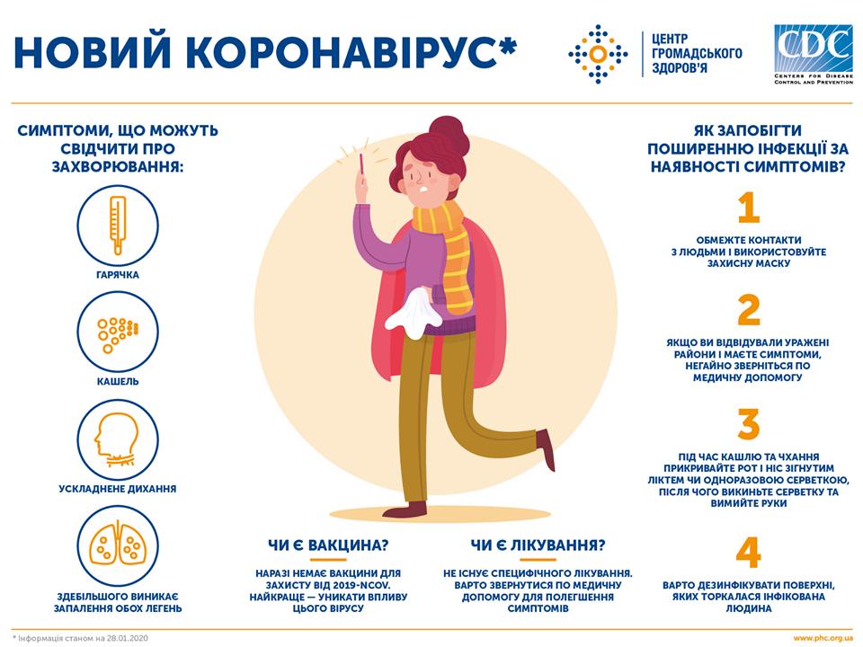 У Дрогобичі немає жодного випадку захворювання на коронавірус, — Володимир Чуба