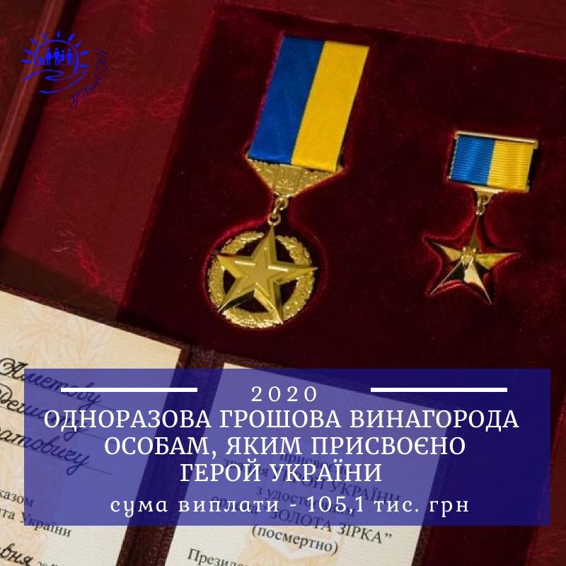 Виплата одноразової винагороди Героям України та членам їх сімей