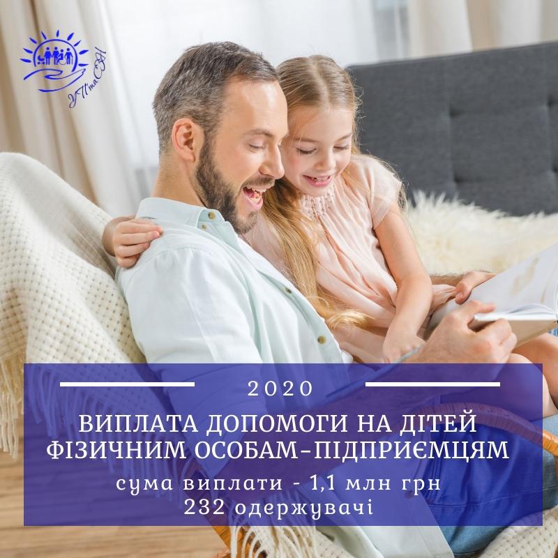 1,1 млн грн отримають 232 ФОПи, які виховують дітей до 10 років.
