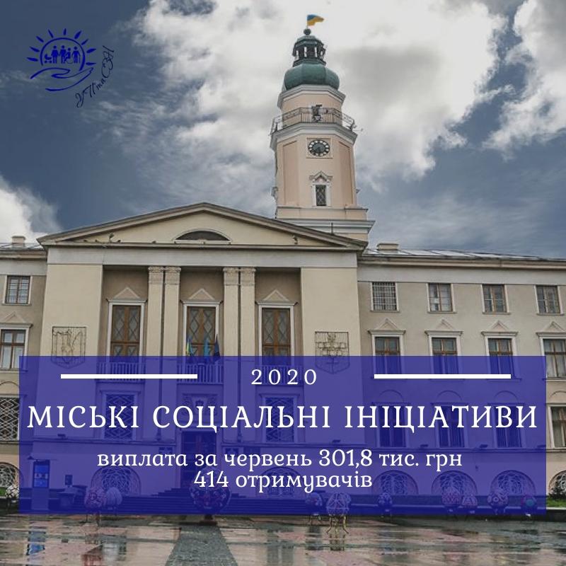301,8 тис. грн складають виплати з міського бюджету за червень.