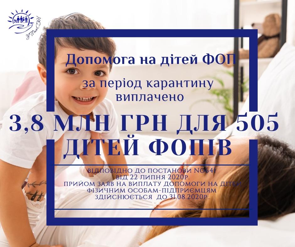 За період карантину 505 дітей фізичних особи ‒ підприємців отримали 3,8 млн грн державної допомоги на дітей