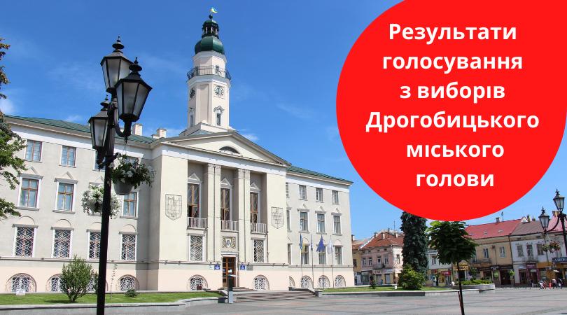 Вибори 2020: Результати голосування з виборів Дрогобицького міського голови