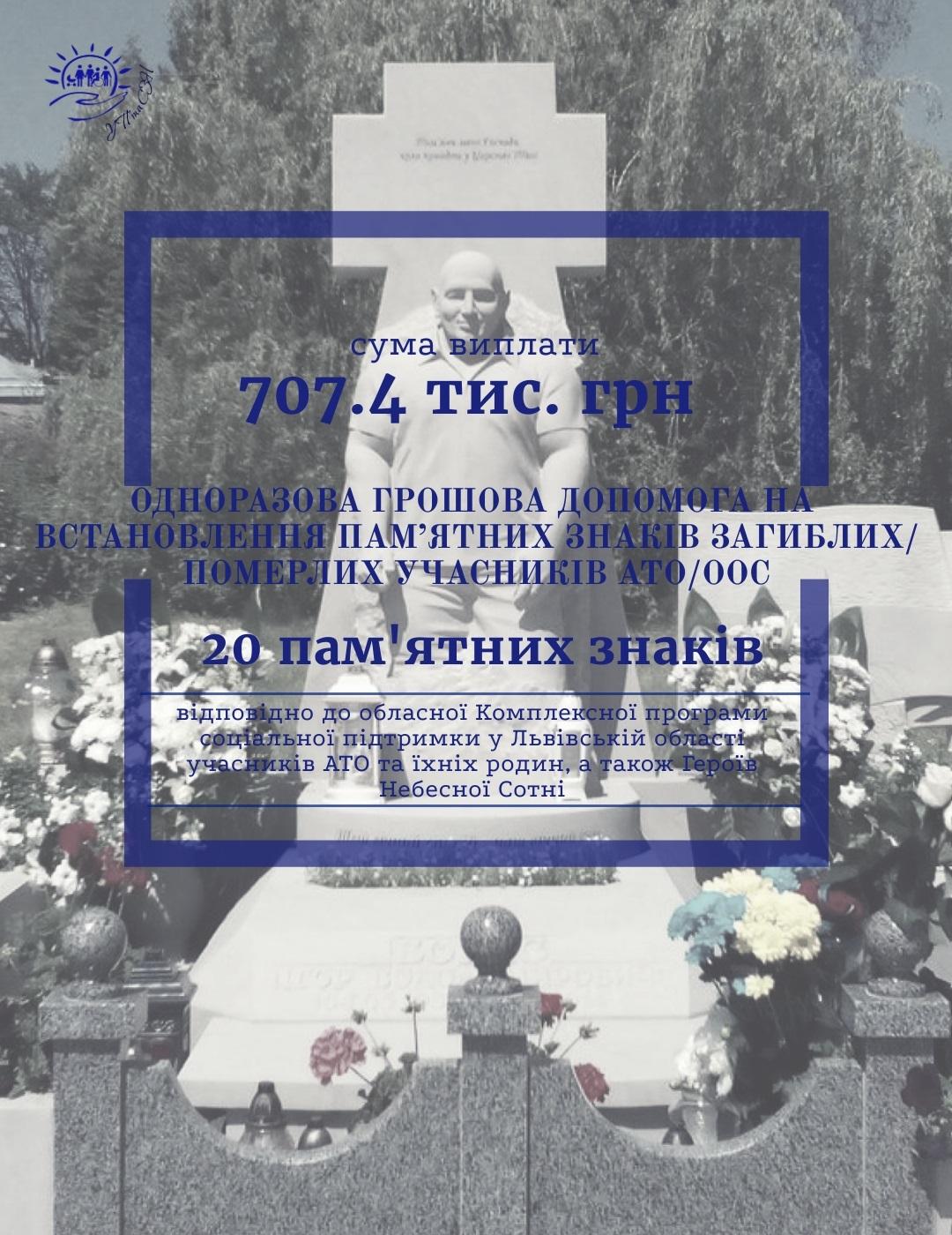 Пам'ятні знаки на могилах учасників АТО/ООС