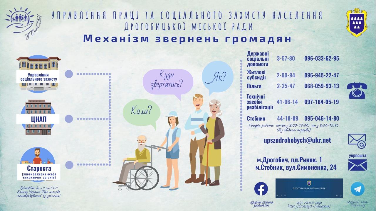 До уваги мешканців Дрогобицької територіальної громади