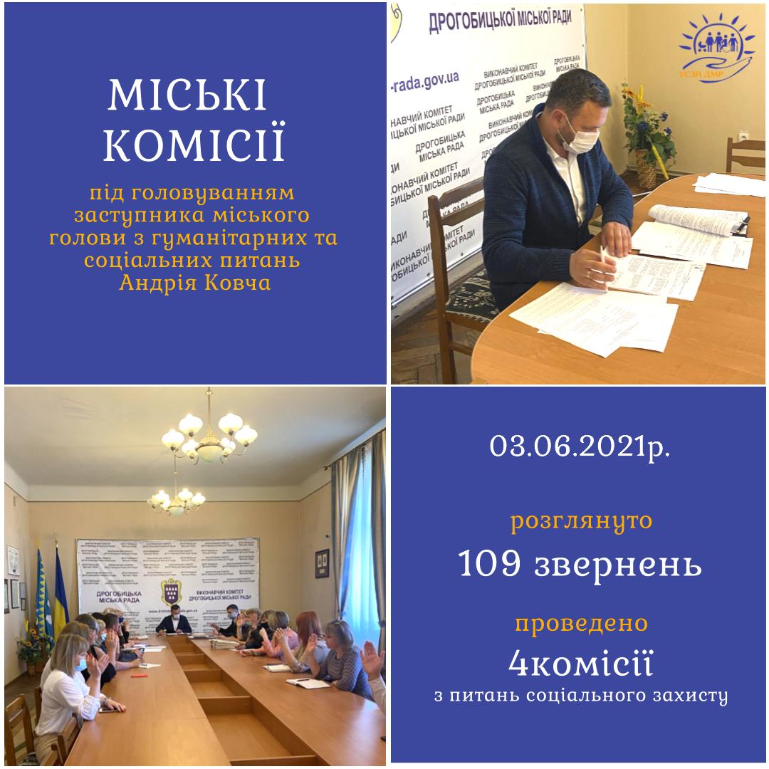 109 звернень розглянуто на 4 засіданнях міських комісій з питань соціального захисту