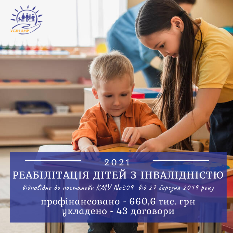 660,6 тис. грн освоєно для реабілітації 43 дітей з інвалідністю