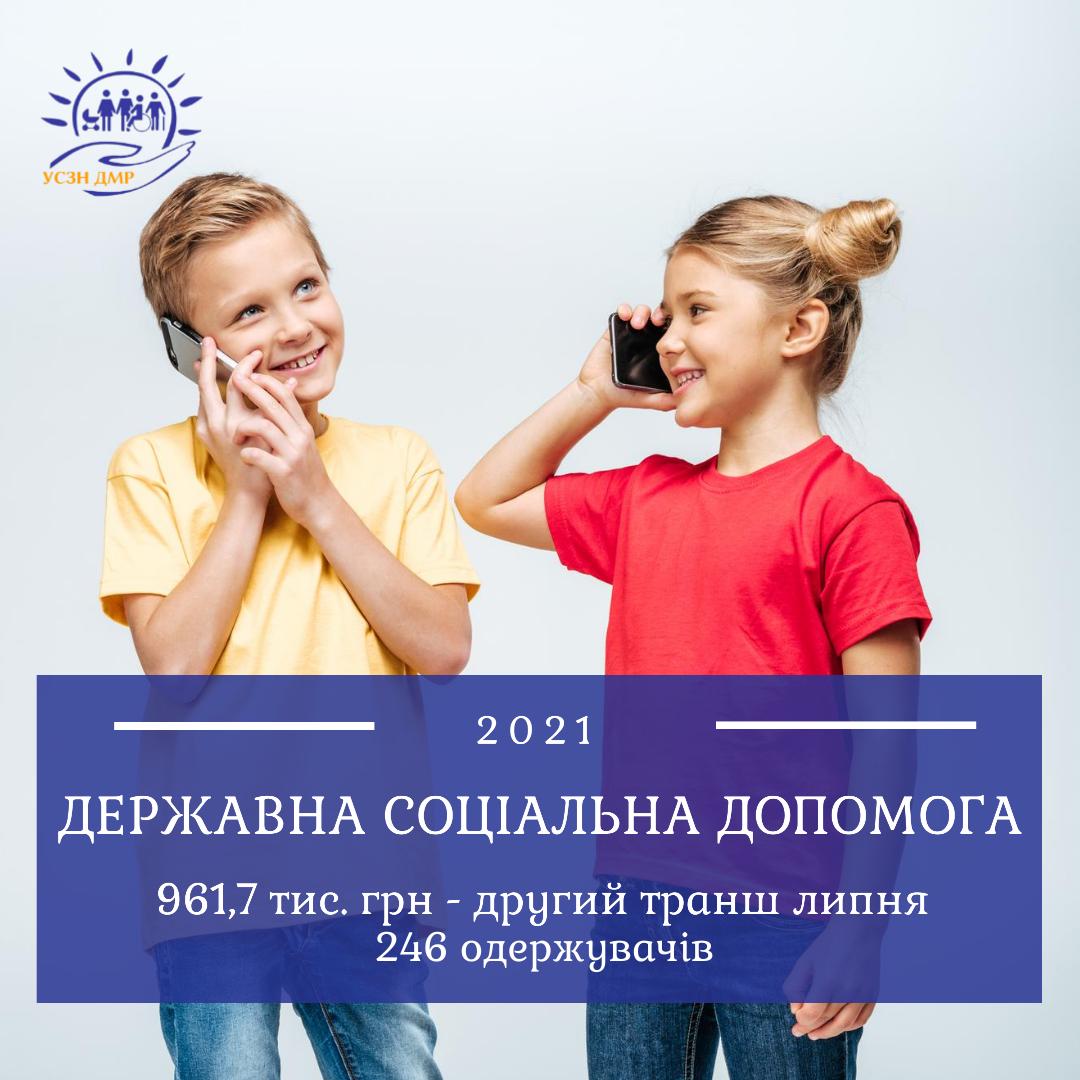 Другий транш липня: 961,7 тис. грн отримають 246 одержувачів державних соціальних допомог