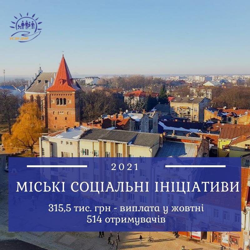 Міські соціальні ініціативи: 315,5 тис. грн перераховано для 514 мешканців Дрогобицької громади у жовтні 2021р.
